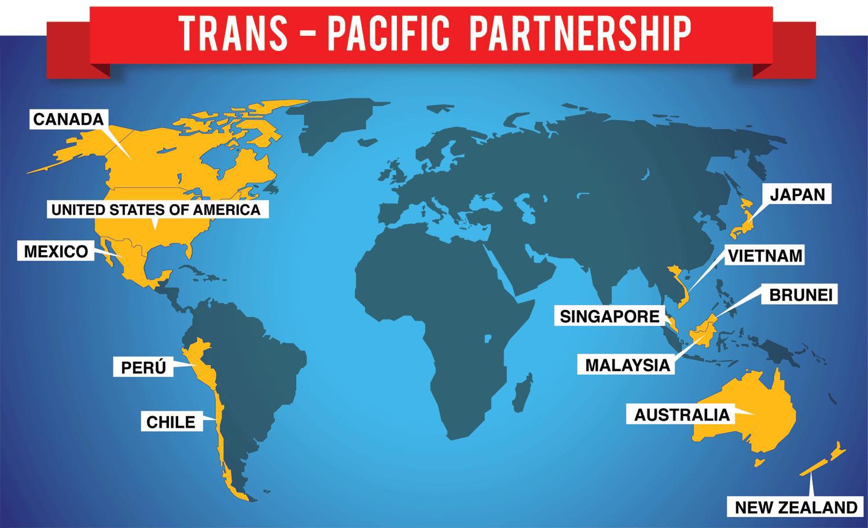 Vietnam challenges of integration in TPP